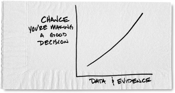 Data and Evidence