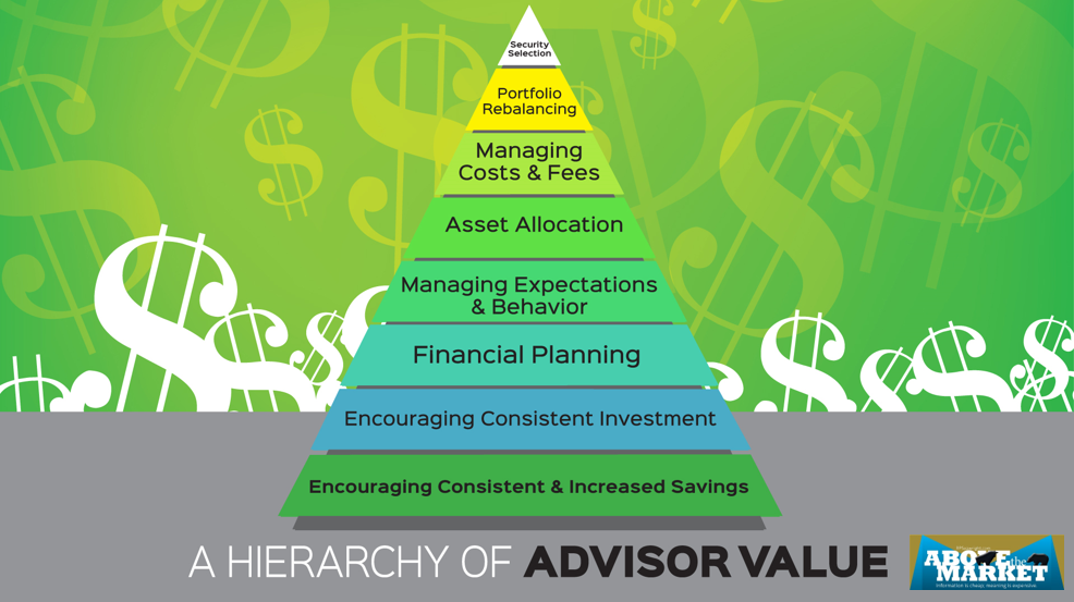 Dealing with a difficult adviser?