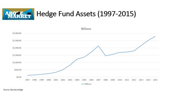 HF Assets
